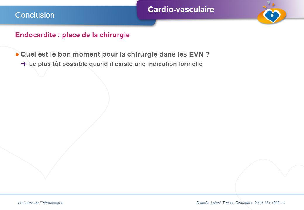 Conclusion Endocardite : place de la chirurgie