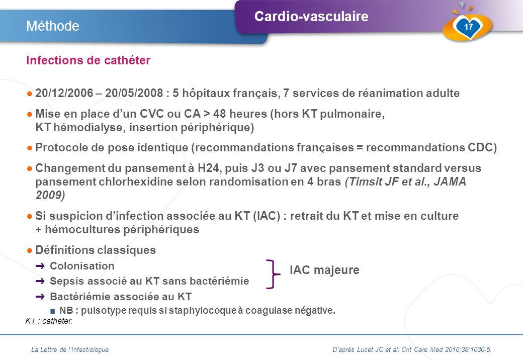 Méthode Infections de cathéter IAC majeure