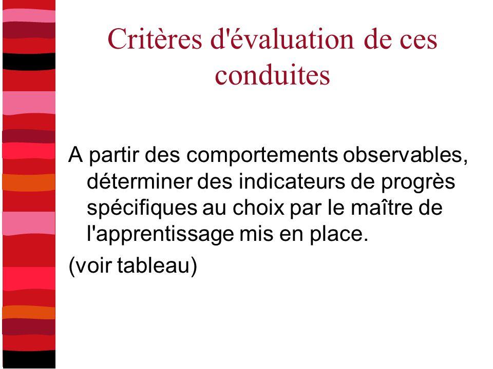 Critères d évaluation de ces conduites