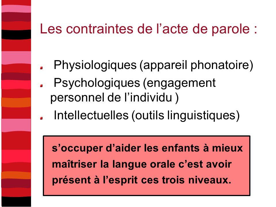Les contraintes de l'acte de parole :