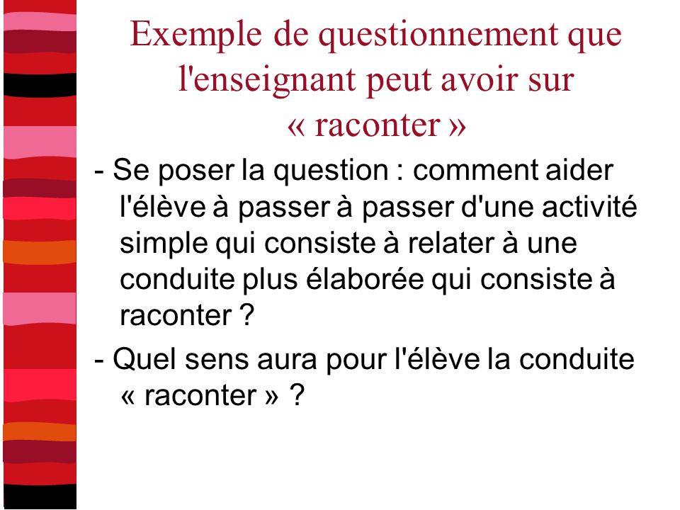 Exemple de questionnement que l enseignant peut avoir sur « raconter »
