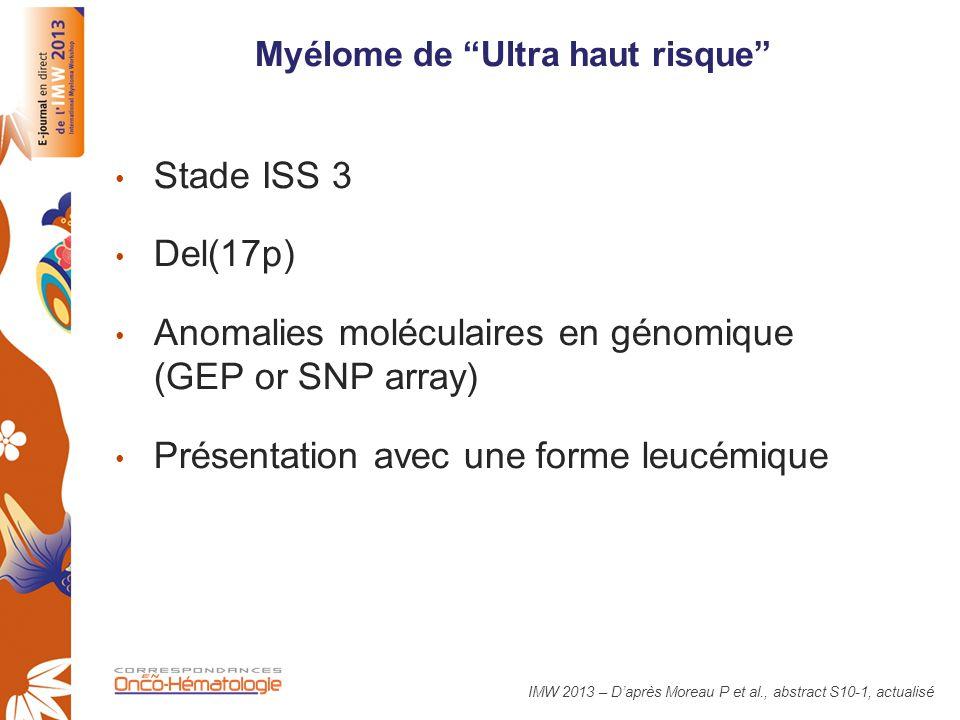 Myélome de Ultra haut risque