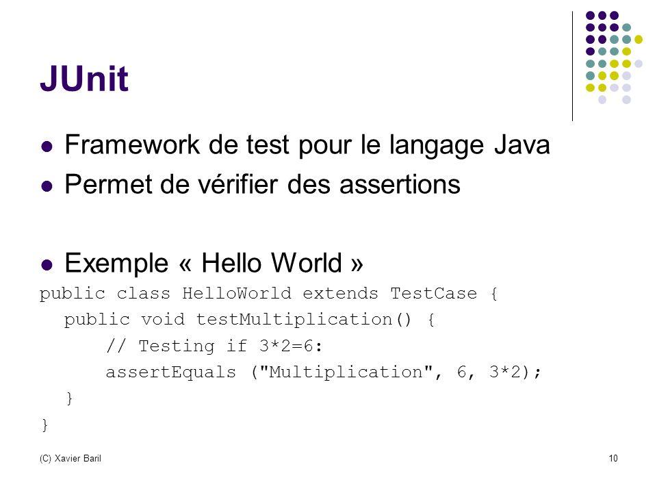 JUnit Framework de test pour le langage Java