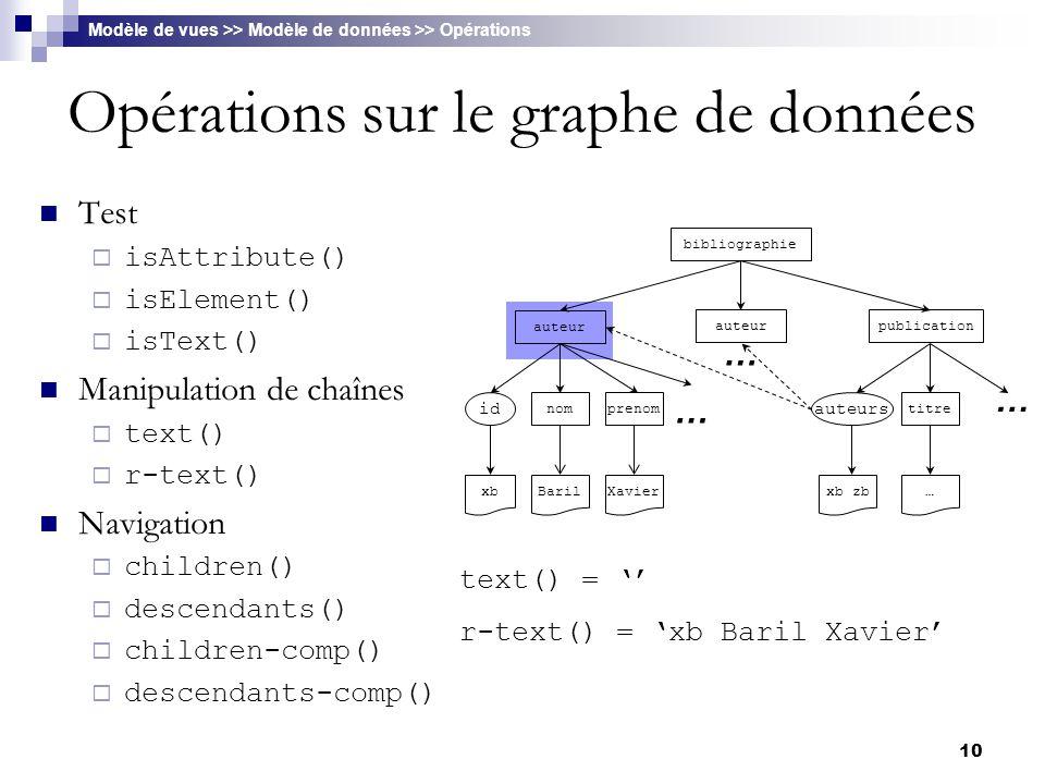 Opérations sur le graphe de données