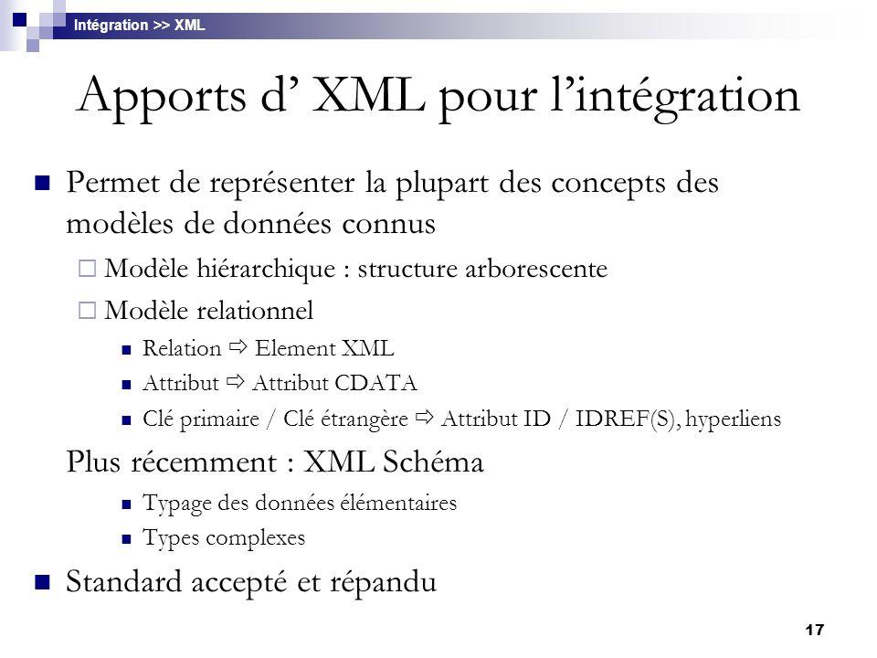 Apports d' XML pour l'intégration