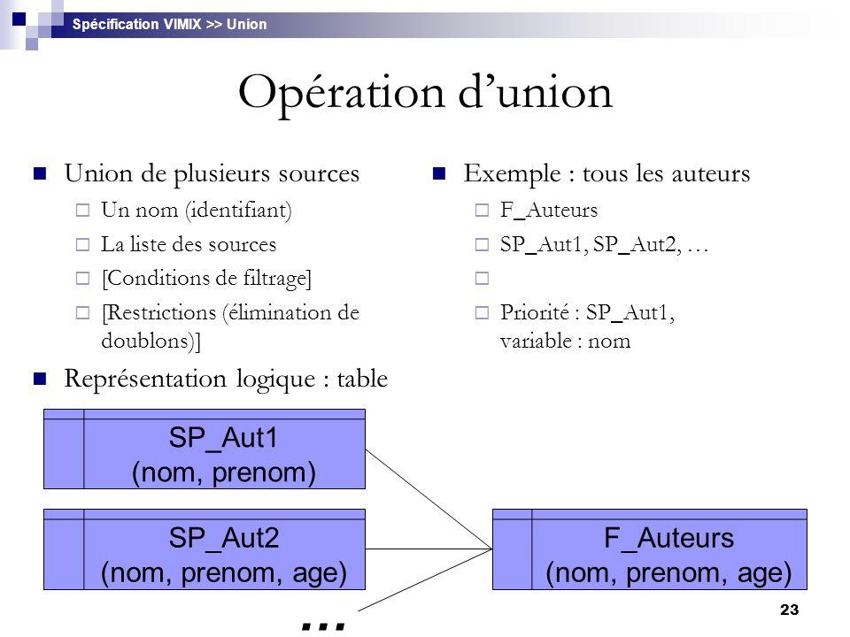 Opération d'union … Union de plusieurs sources