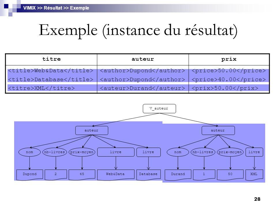 Exemple (instance du résultat)