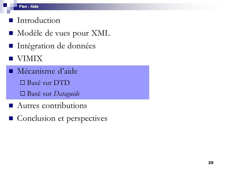 Intégration de données VIMIX Mécanisme d'aide