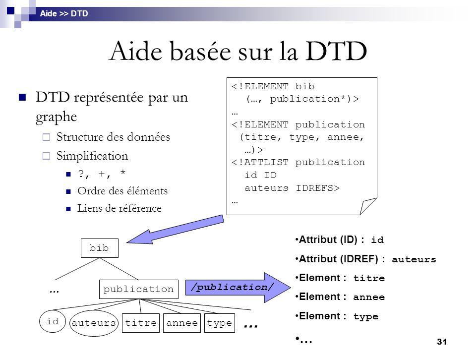 Aide basée sur la DTD DTD représentée par un graphe
