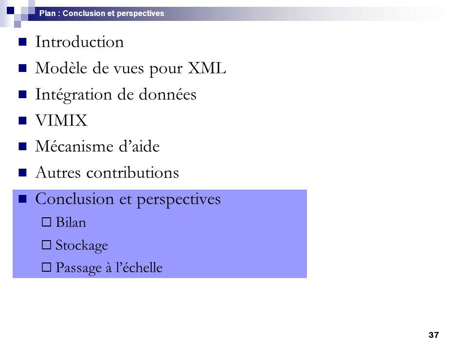 Intégration de données VIMIX Mécanisme d'aide Autres contributions