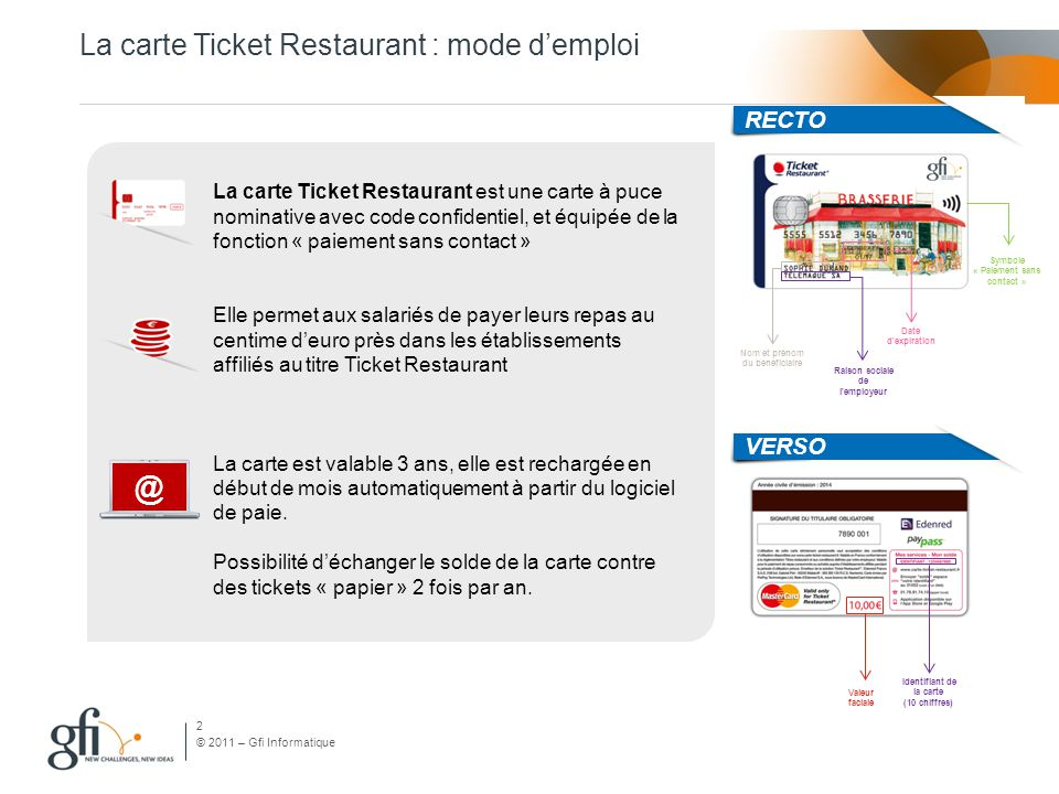 La carte Ticket Restaurant : mode d'emploi