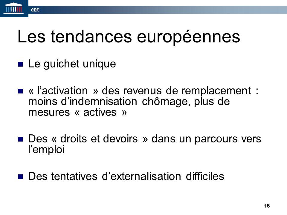 Les tendances européennes