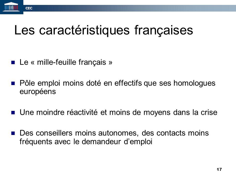 Les caractéristiques françaises