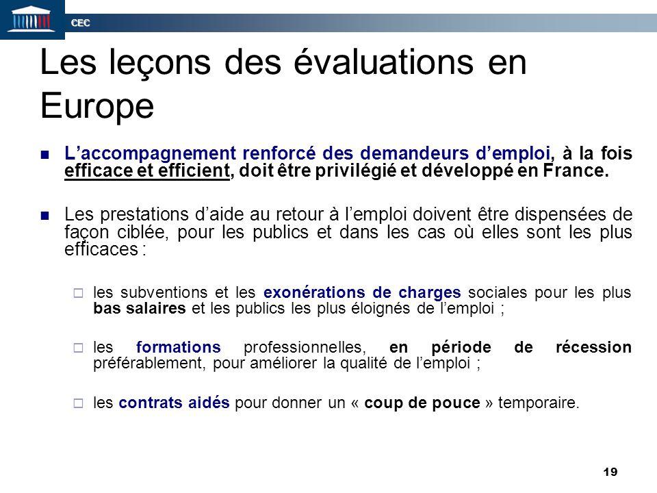 Les leçons des évaluations en Europe