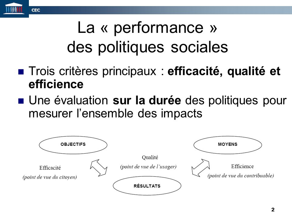 La « performance » des politiques sociales
