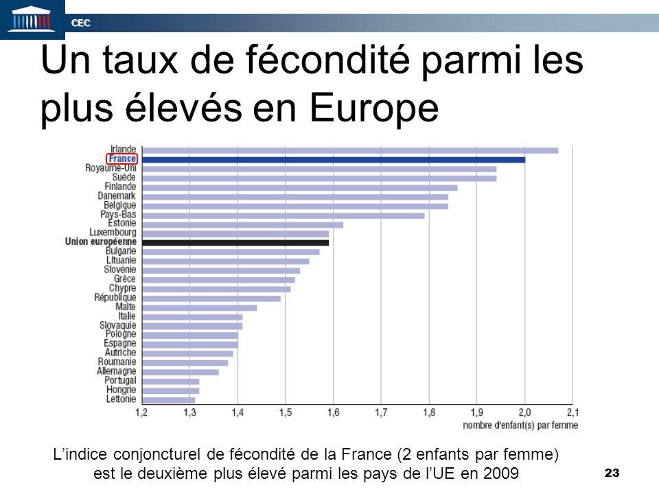 Un taux de fécondité parmi les plus élevés en Europe