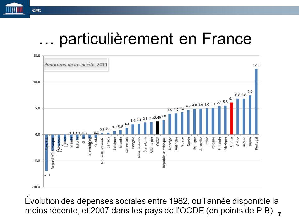 … particulièrement en France