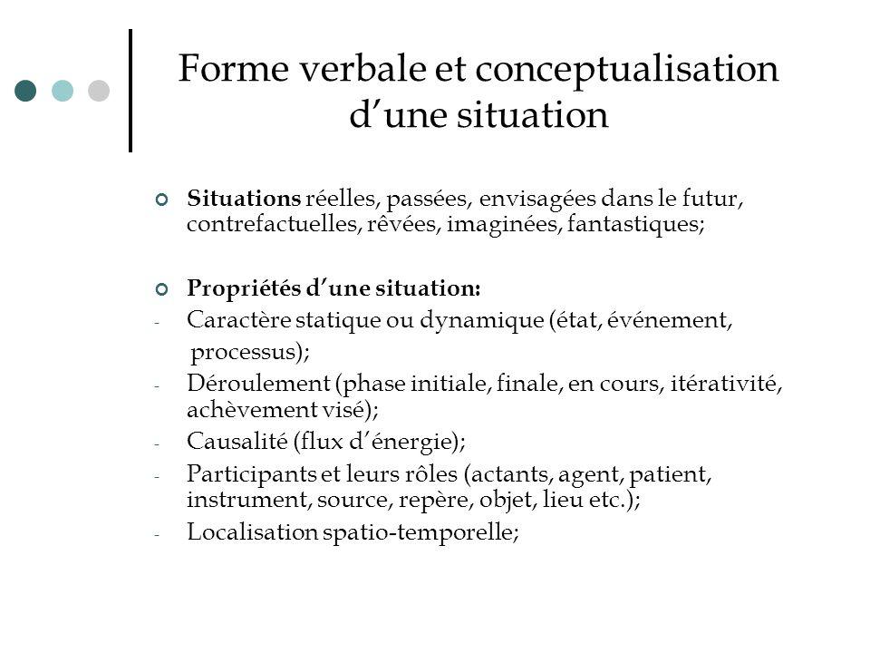 Forme verbale et conceptualisation d'une situation