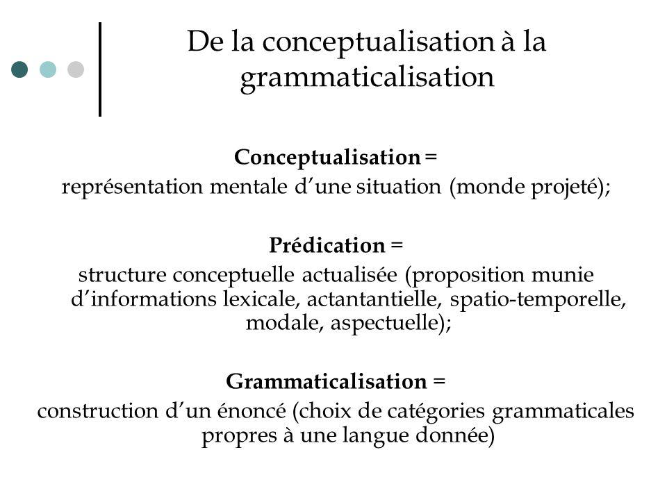 De la conceptualisation à la grammaticalisation
