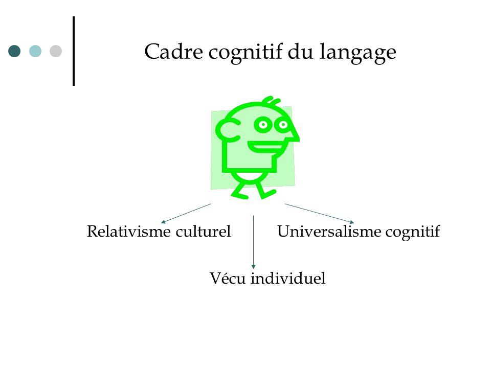 Cadre cognitif du langage