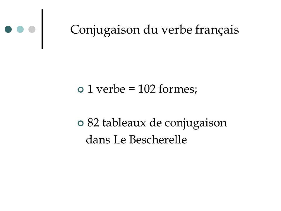 Conjugaison du verbe français