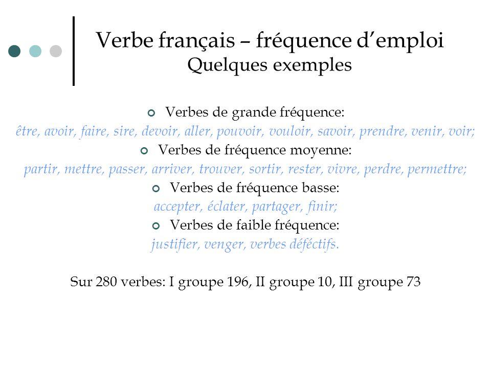 Verbe français – fréquence d'emploi Quelques exemples