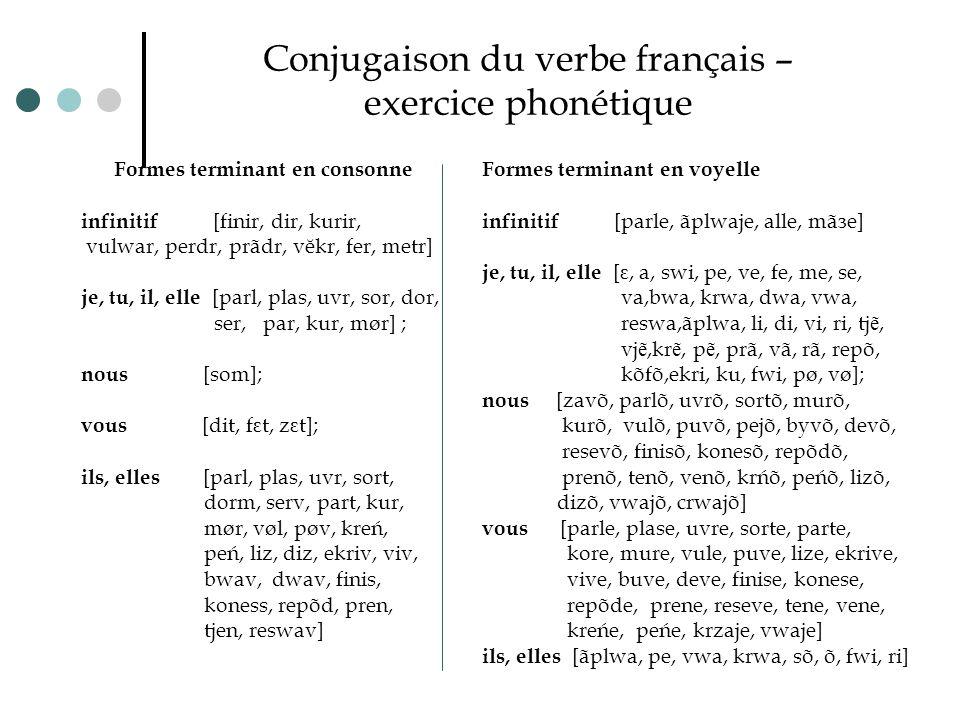 Conjugaison du verbe français – exercice phonétique