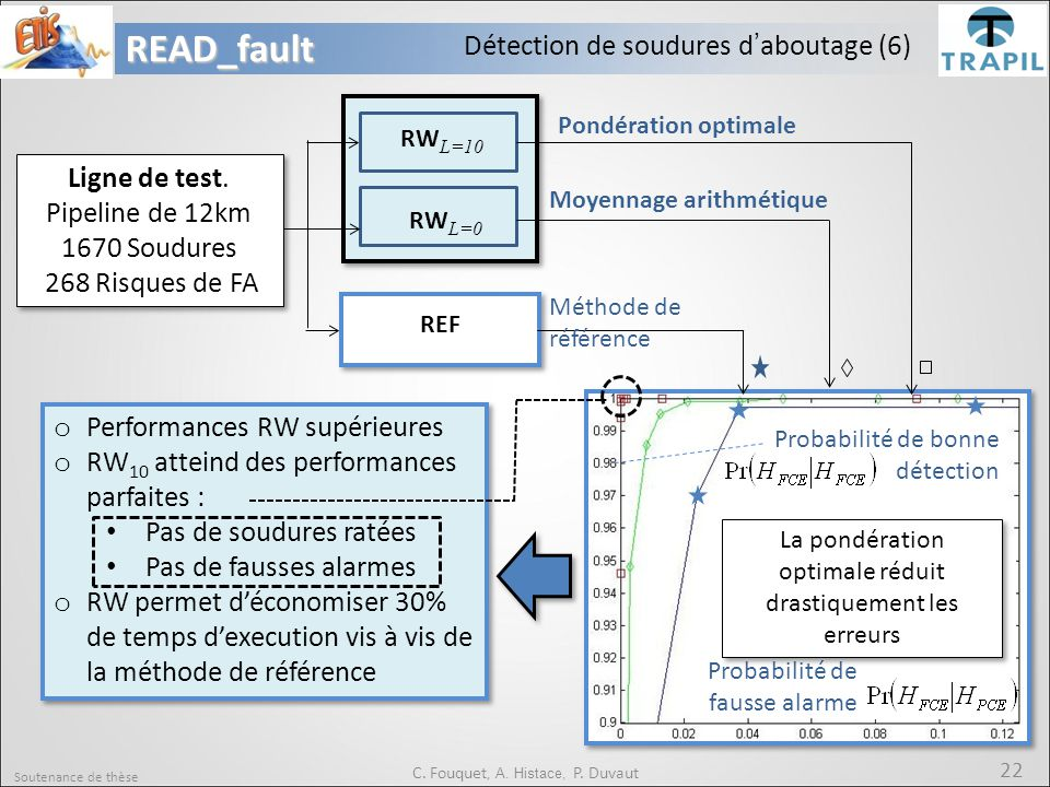 READ_fault Détection de soudures d'aboutage (6) Ligne de test.