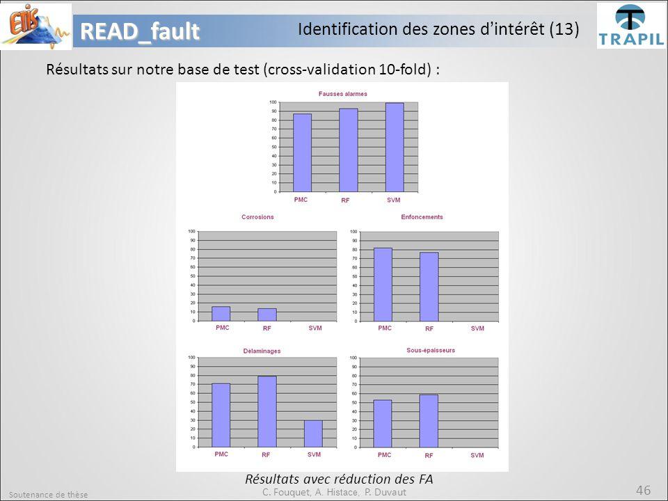 READ_fault Identification des zones d'intérêt (13)