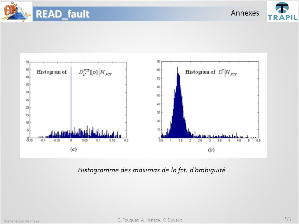 READ_fault Annexes Histogramme des maximas de la fct. d'ambiguïté 55