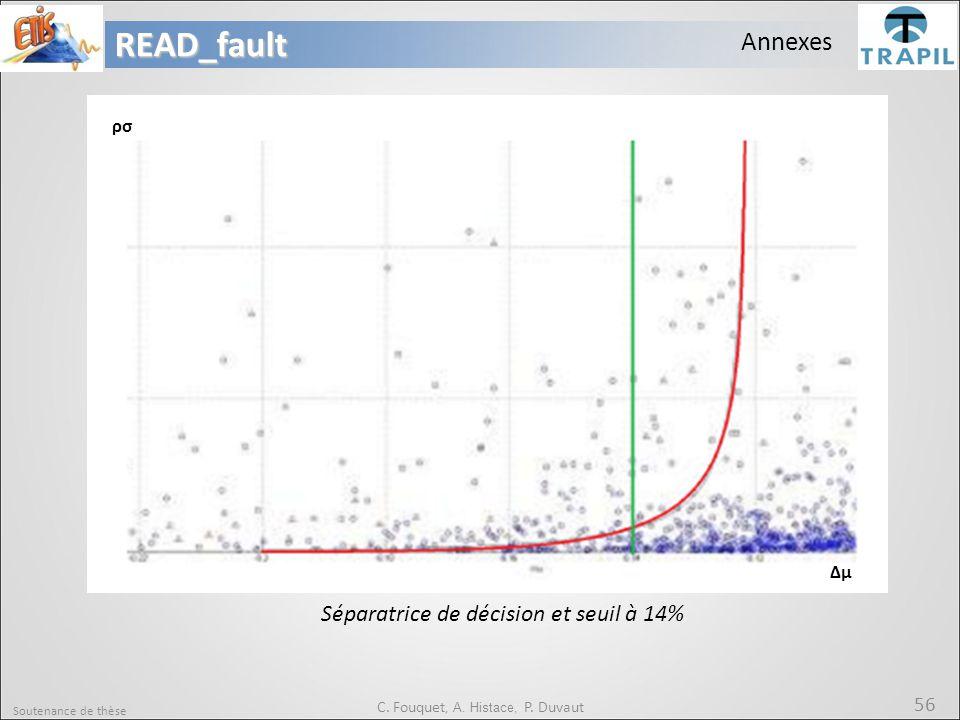 READ_fault Annexes Séparatrice de décision et seuil à 14% 56 ρσ ∆μ