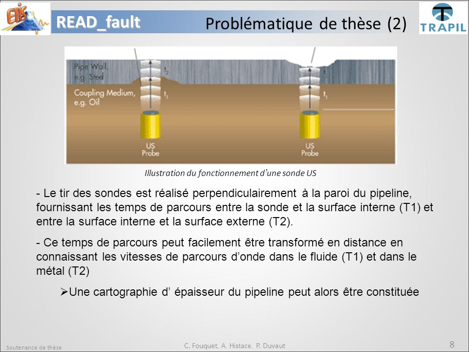 Problématique de thèse (2)