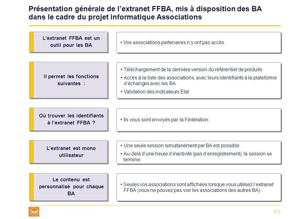 Présentation générale de l'extranet FFBA, mis à disposition des BA dans le cadre du projet informatique Associations