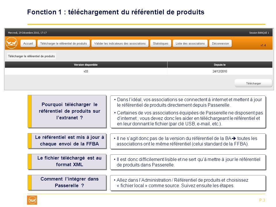 Fonction 1 : téléchargement du référentiel de produits