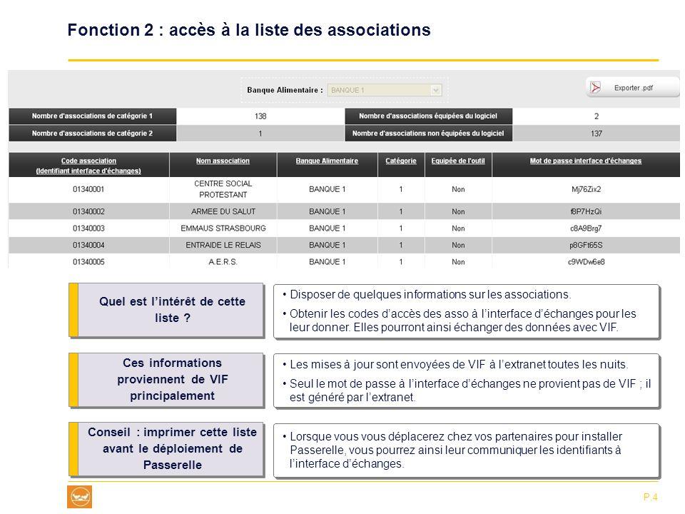 Fonction 2 : accès à la liste des associations