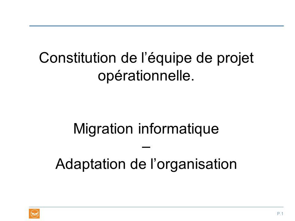 Constitution de l'équipe de projet opérationnelle.