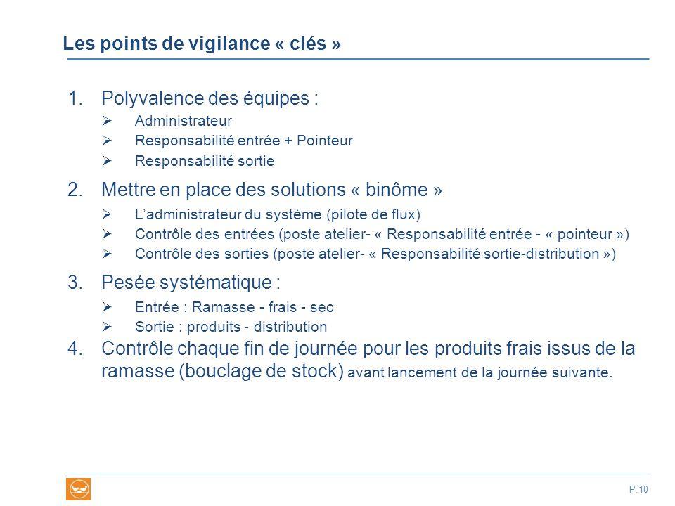 Les points de vigilance « clés »