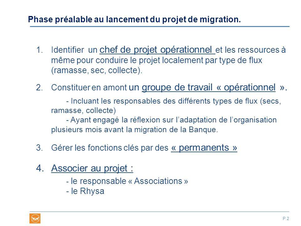 Phase préalable au lancement du projet de migration.