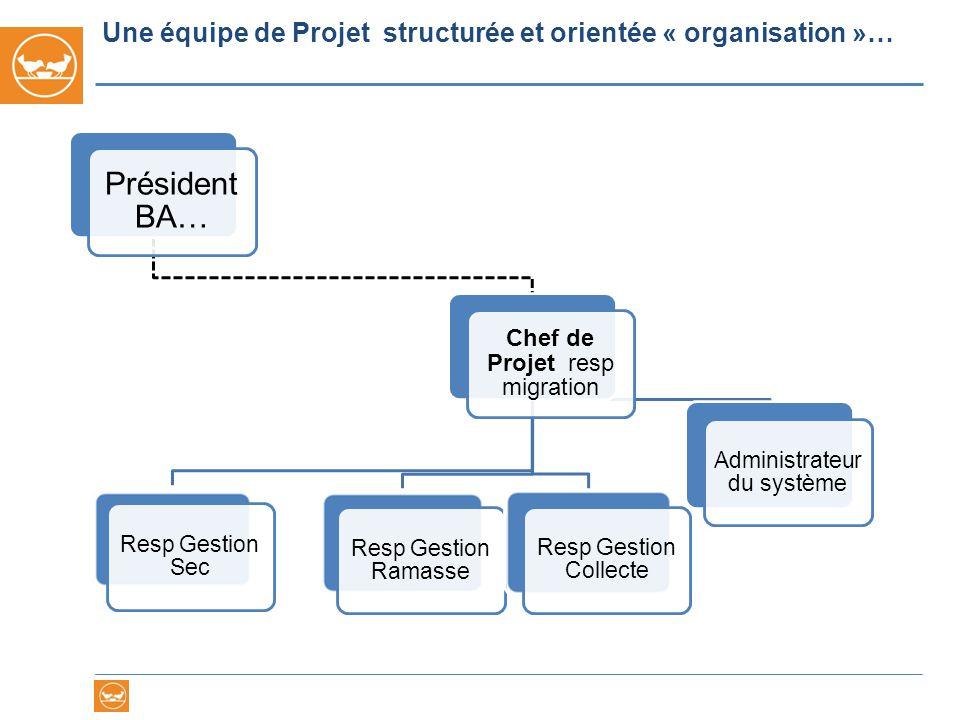 Une équipe de Projet structurée et orientée « organisation »…