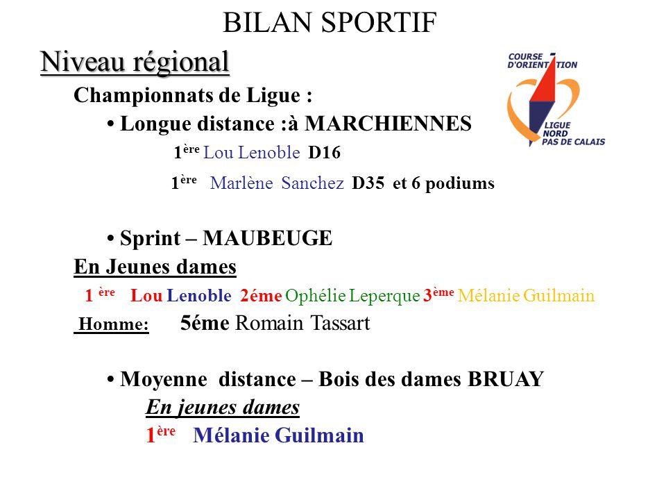 BILAN SPORTIF Niveau régional Championnats de Ligue :