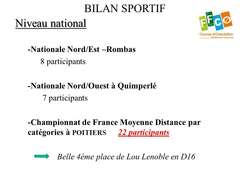 BILAN SPORTIF Niveau national -Nationale Nord/Est –Rombas