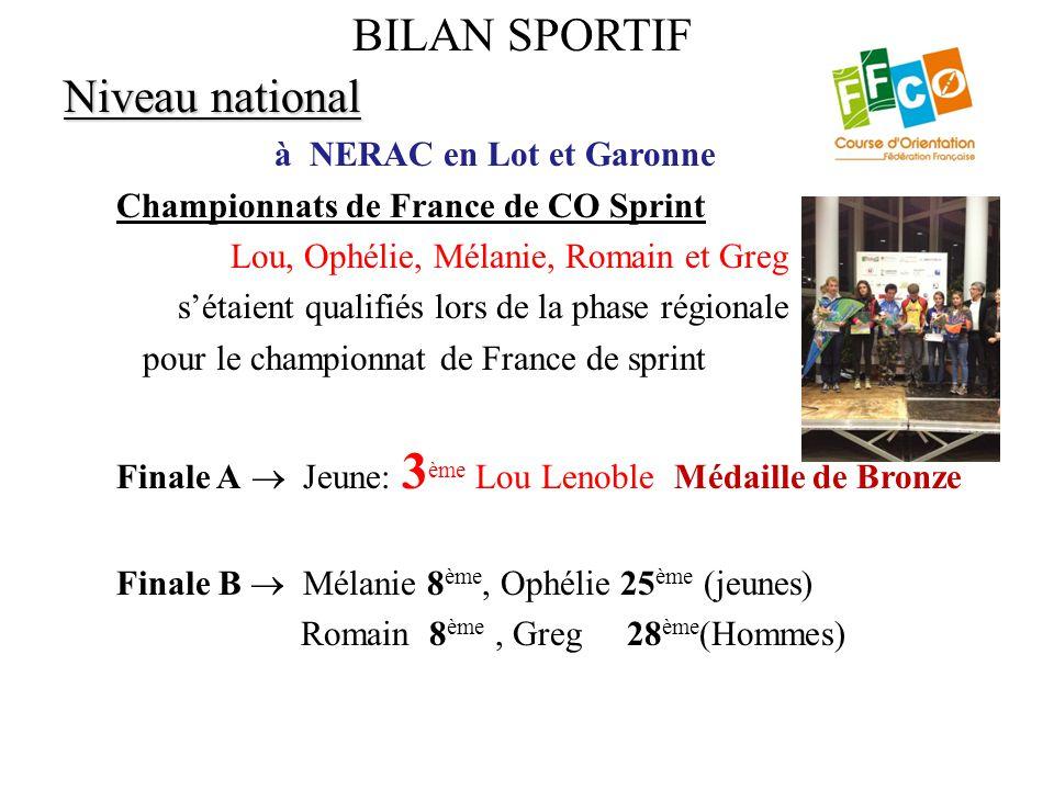 BILAN SPORTIF Niveau national à NERAC en Lot et Garonne
