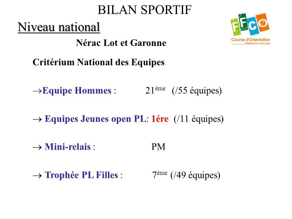 BILAN SPORTIF Niveau national Nérac Lot et Garonne