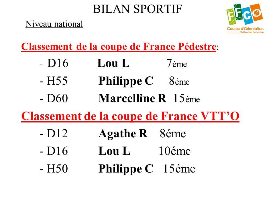 Classement de la coupe de France VTT'O - D12 Agathe R 8éme