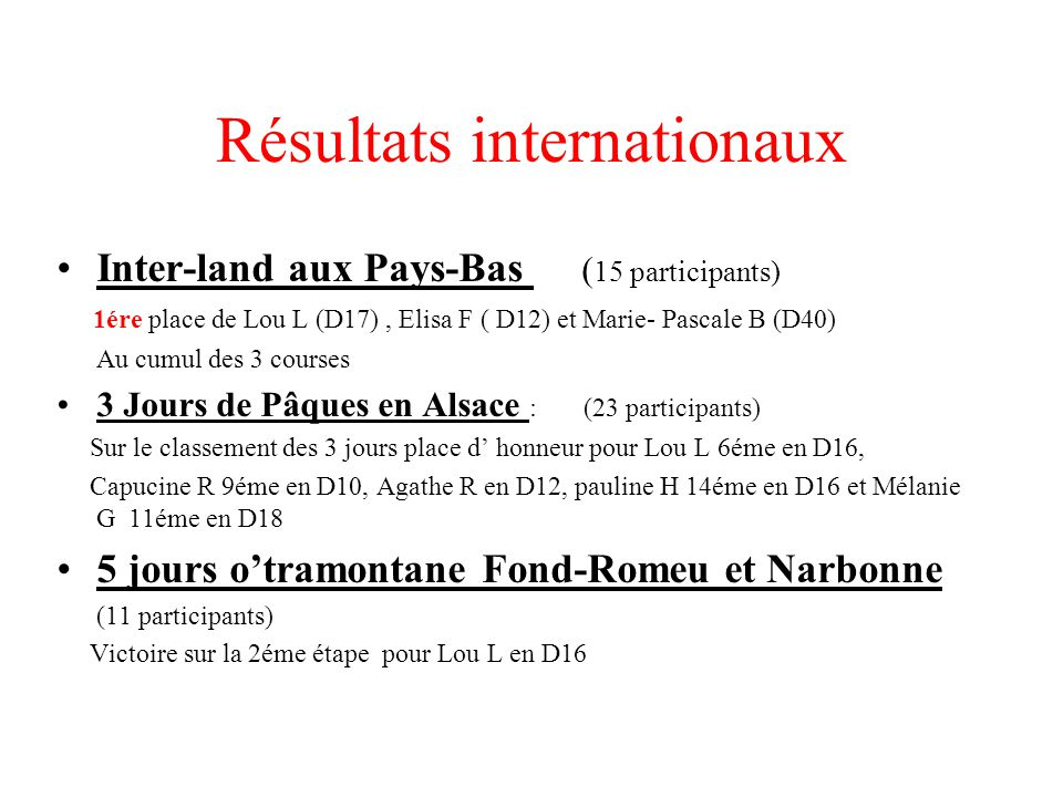 Résultats internationaux