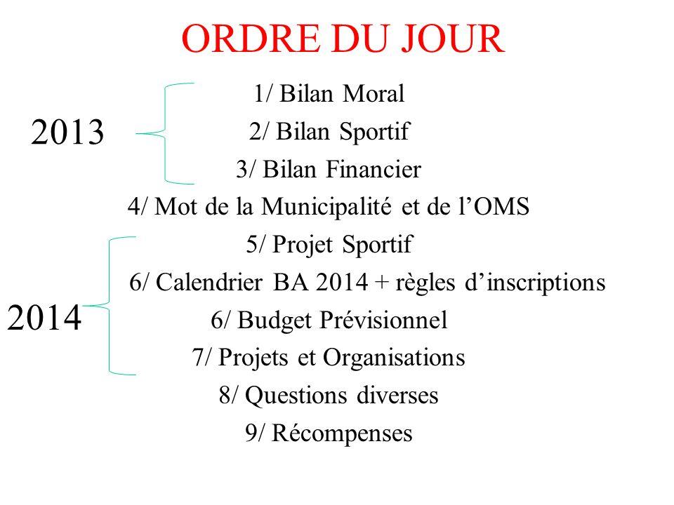 ORDRE DU JOUR 2013 2014 1/ Bilan Moral 2/ Bilan Sportif