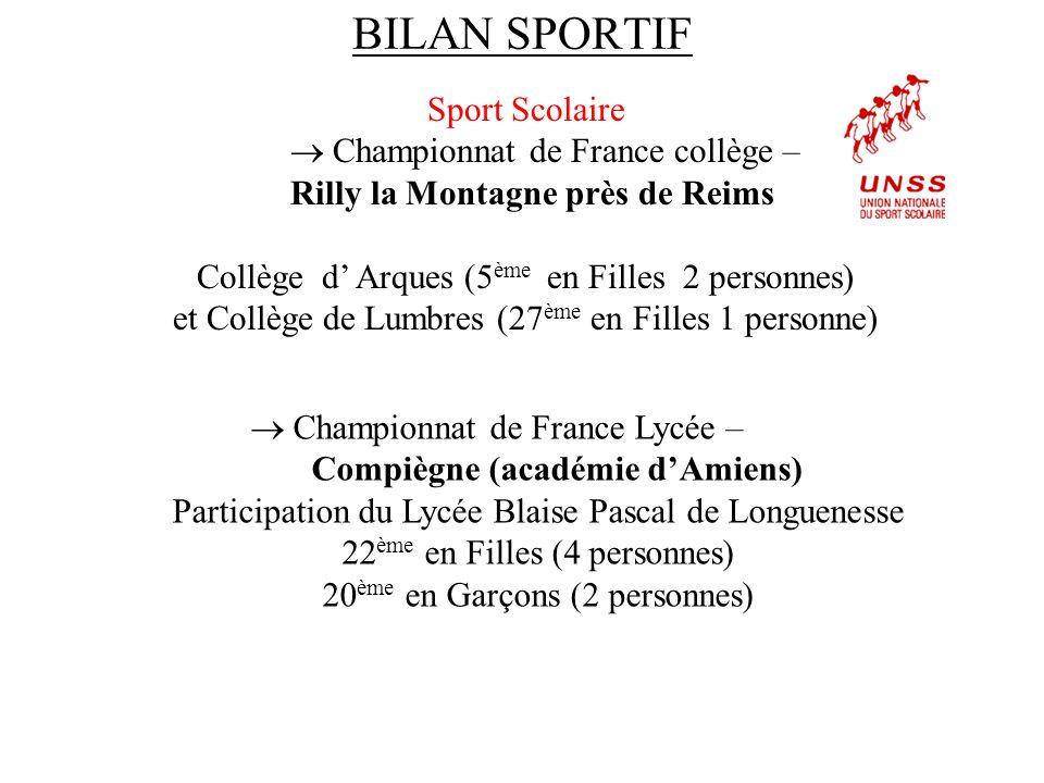 BILAN SPORTIF Sport Scolaire  Championnat de France collège –