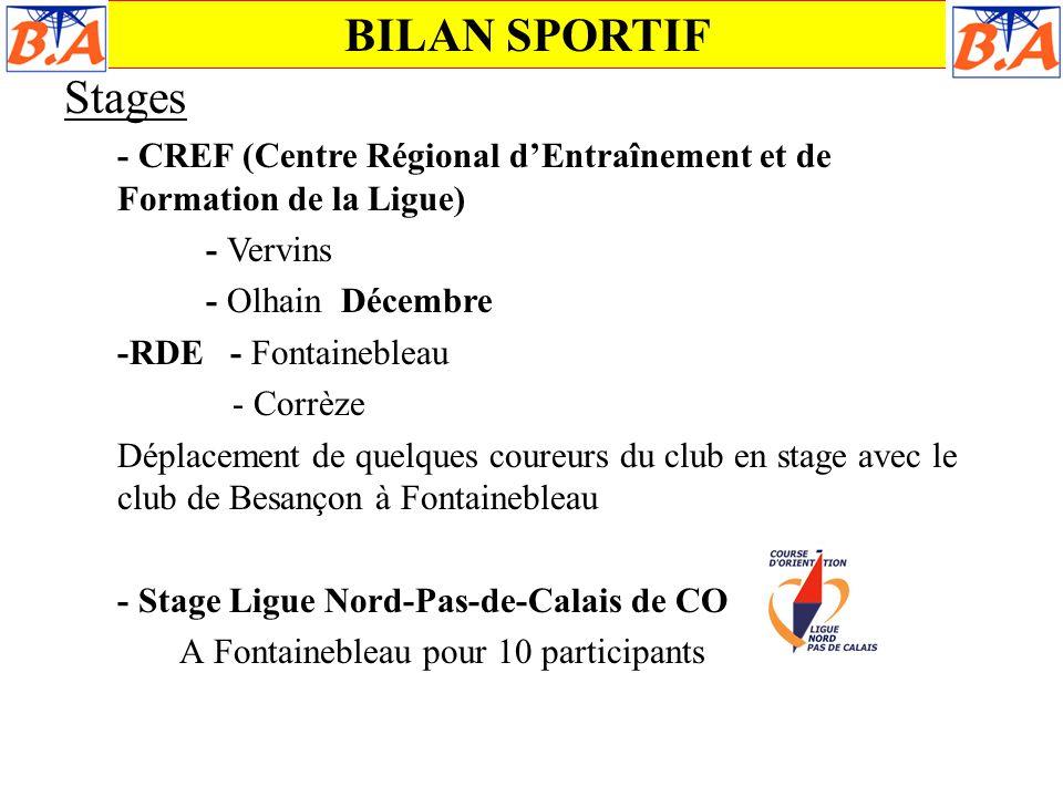 BILAN SPORTIF Stages. - CREF (Centre Régional d'Entraînement et de Formation de la Ligue) - Vervins.