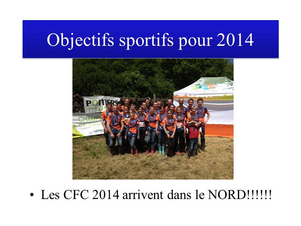 Objectifs sportifs pour 2014