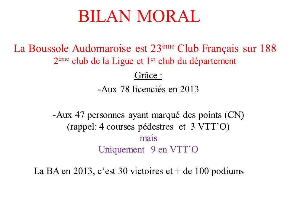 BILAN MORAL La Boussole Audomaroise est 23ème Club Français sur 188